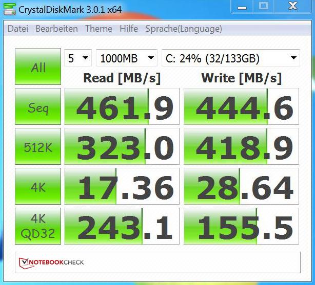 Critique du apple macbook pro 13 retina 2 5 ghz fin 2012 - Performance du bureau pour windows aero ...