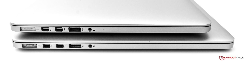 Critique du apple macbook pro 13 retina 2 5 ghz fin 2012 - Macbook pro 15 retina ports ...