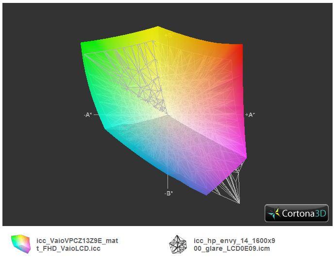 icc профиль для hp 3600:
