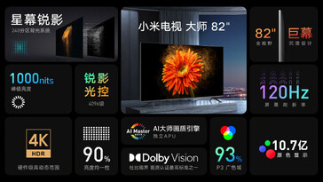 4K specs. (Source de l'image: Xiaomi TV)