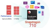 Qualcomm SD 710