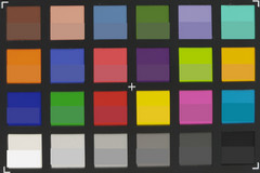 Galaxy S9+ - ColorChecker : lentille principale (f/1,5).