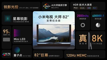 8K specs. (Source de l'image: Xiaomi TV)