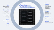 Qualcomm SD 215
