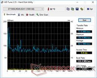 Lenovo Legion Y7000 - HD Tune (HDD).