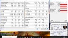 ThinkPad A285 - Stress test : FurMark seul.