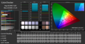 ColorChecker (avant calibration)