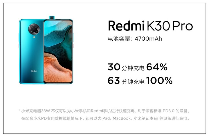 Le Redmi K30 Pro se charge rapidement. (Source de l'image : Xiaomi)
