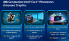 Intel HD Graphics 5000