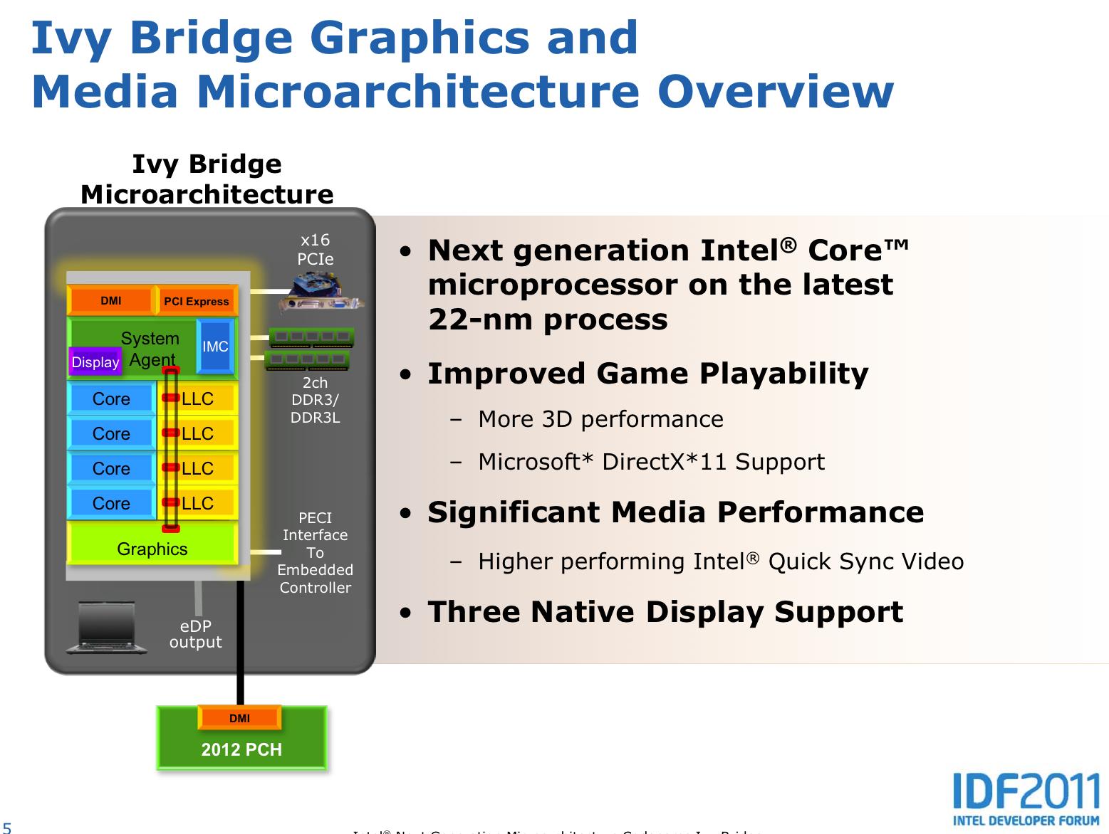 carte graphique nvidia intel hd